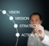13225086-business-man-writing-business-concept-vision--mission--strategy--action-plan-on-whiteboard